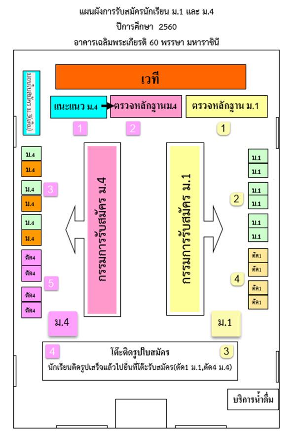 แผนผังอาคารรับสมัครนักเรียน 2560